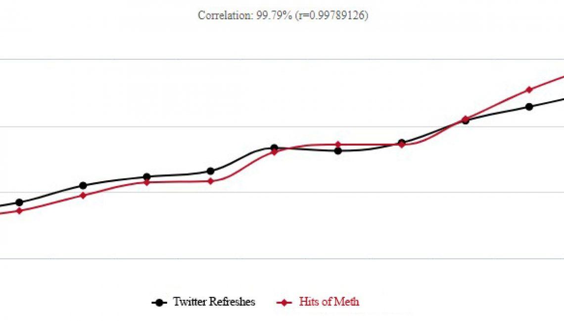 correlation-graph